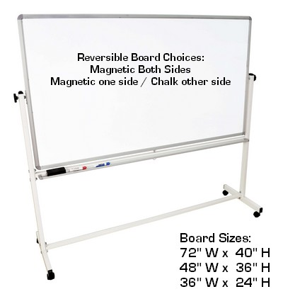Double sided dry erase whiteboards. Magnetic whiteboard and chalk-board. Cleaning whiteboard. Rolling portable mobile whiteboards.