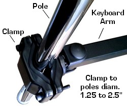 pole mounted keyboard tray and arm; mounts with clamp for pole diameters from 1.25 to 3 inches