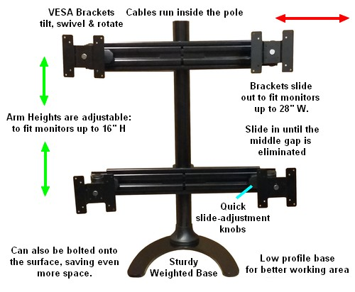 Quad lcd monitor stand, adjustable