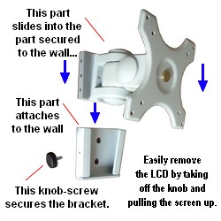 LCD wall monitor mount bracket with a VESA hole pattern 100 x 100 and 75 x 75, for monitors up to 25
